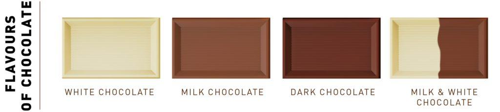 Reklamní čokoládka v obalu s vlastním potiskem