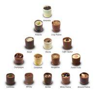 Čokoládové pohárky